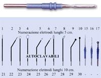 Elektrode Diatermo nr 16 meselektrode