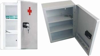 Medicijnkastje met codeslot